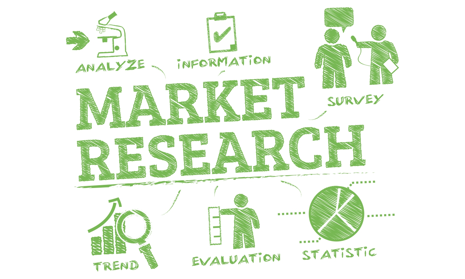 is-research-playing-a-role-in-your-strategic-planning