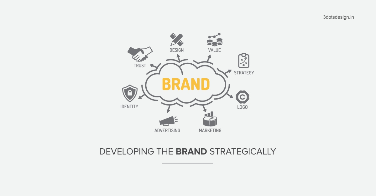 Developing Your Brand Strategically