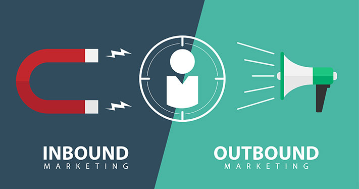 Inbound Marketing & Outbound Marketing | 3Dotsdesign