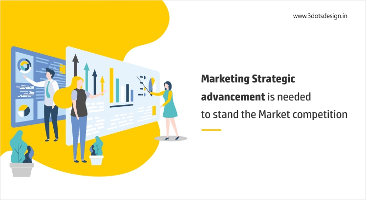 Marketing Strategic advancement is needed to stand the Market competition